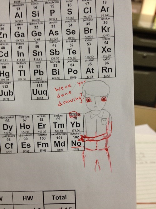 drawing,teacher,science,funny