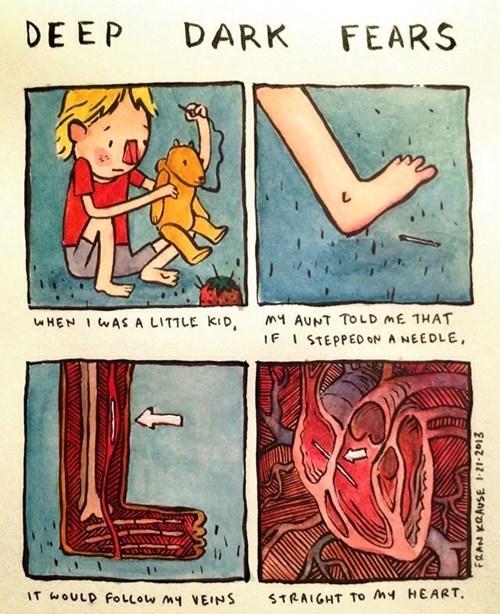 yikes fear web comics - 8413816064