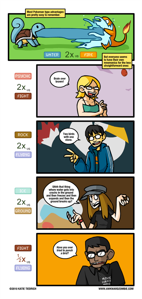 Pokémon Fan Art pokemon types web comics types - 8415369472