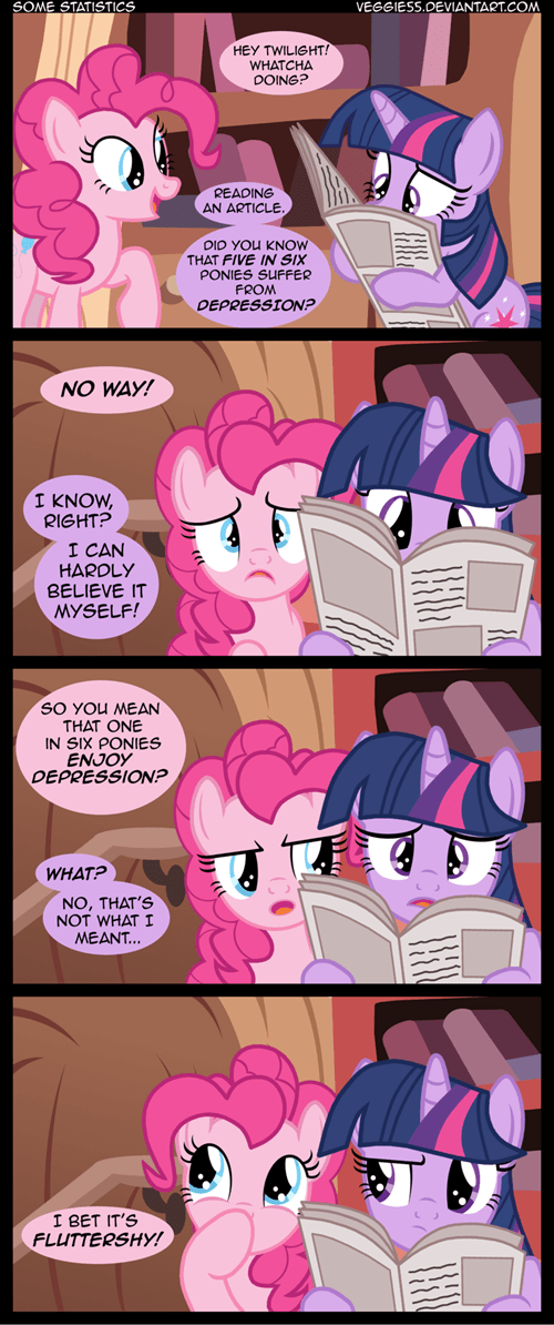 sound logic pinkie pie Statistics - 8420370176