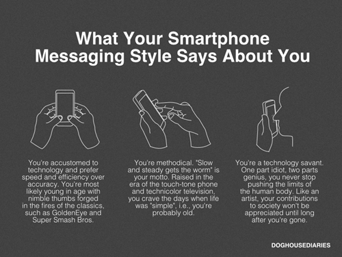 Chart,texting,web comics