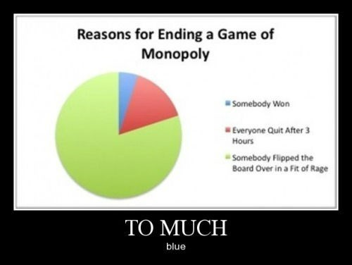 monopoly funny graph - 8420489472