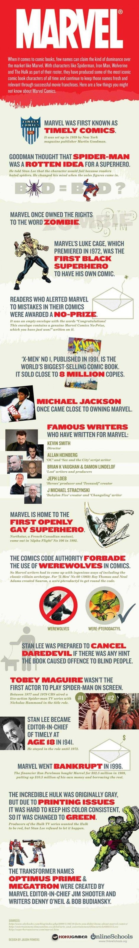 marvel history infographic - 8422505984
