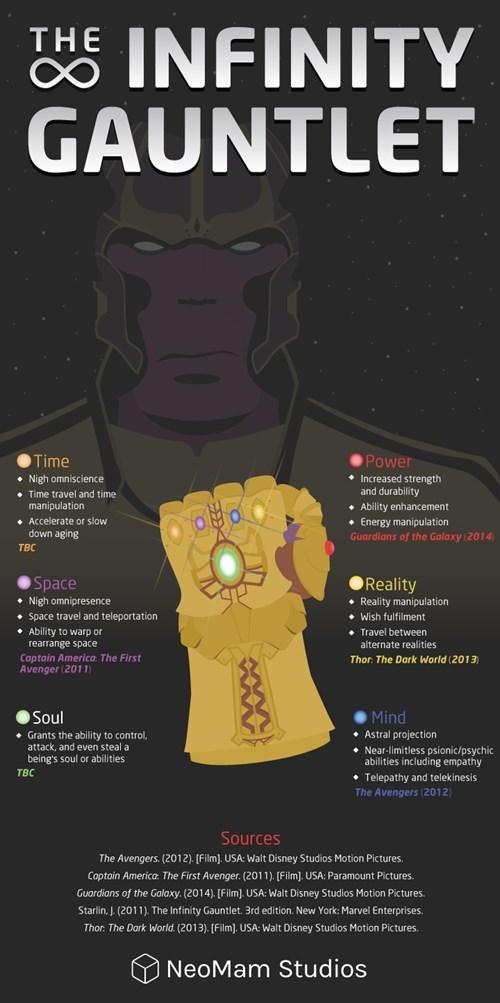 marvel infinity stones thanos infographic - 8426830592