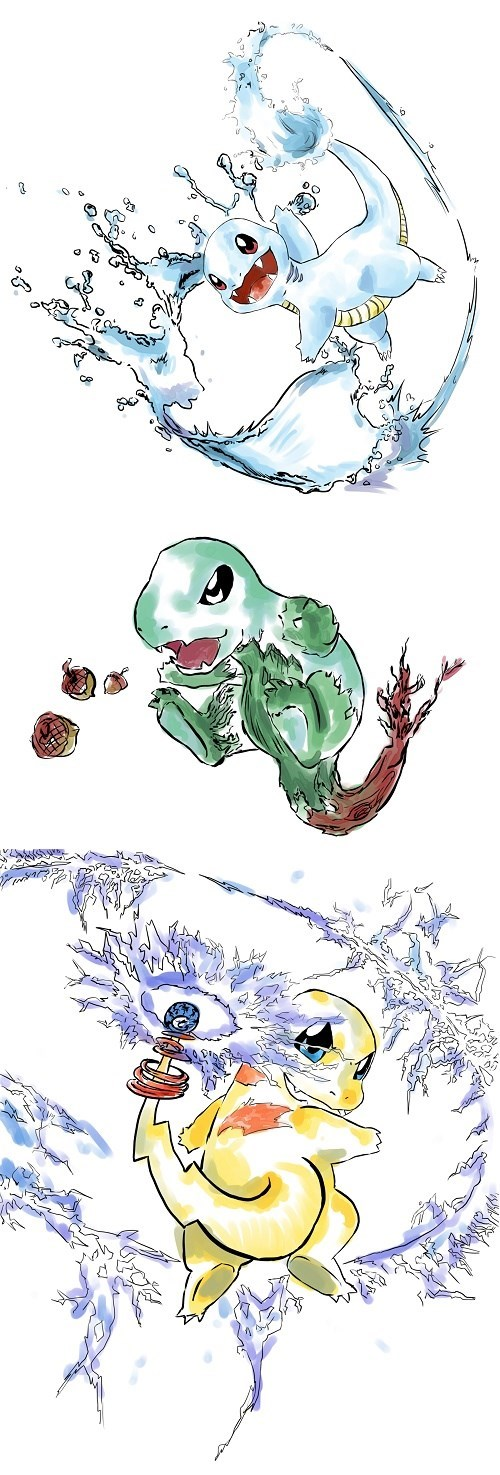 charmander Fan Art Pokémon pokemon types