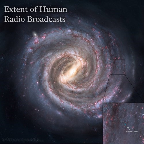 a map of how far radio broadcasts through the milky way