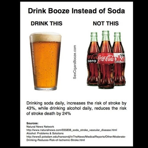 booze prevents strokes, soda does not