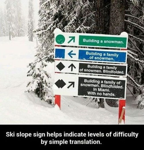 sign clever skiing g rated win - 8433677056