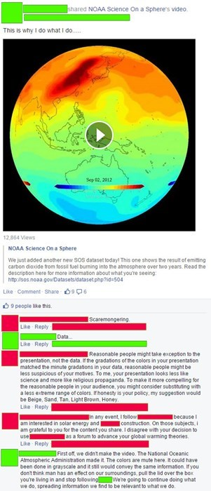 Chart global warming facepalm science - 8433693696