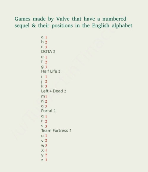 illuminati valve today i learned video games - 8438038528