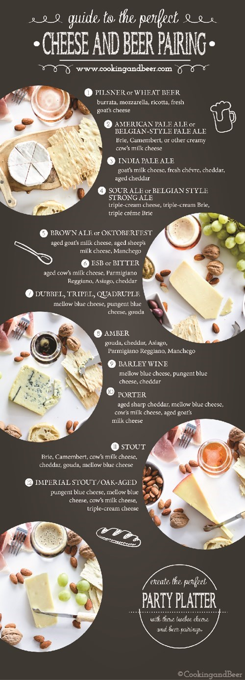 pairing cheese and beer together