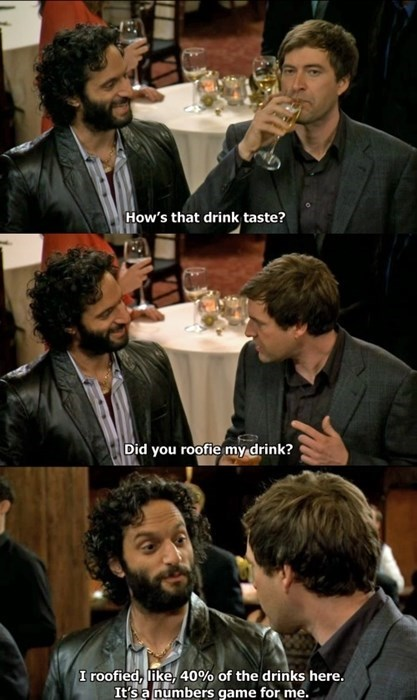 roofie 40% of the drinks