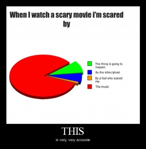 scary Music Movie funny - 8439863296