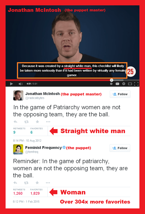 gamergate jonathan mcintosh video games Feminist Frequency - 8440683520