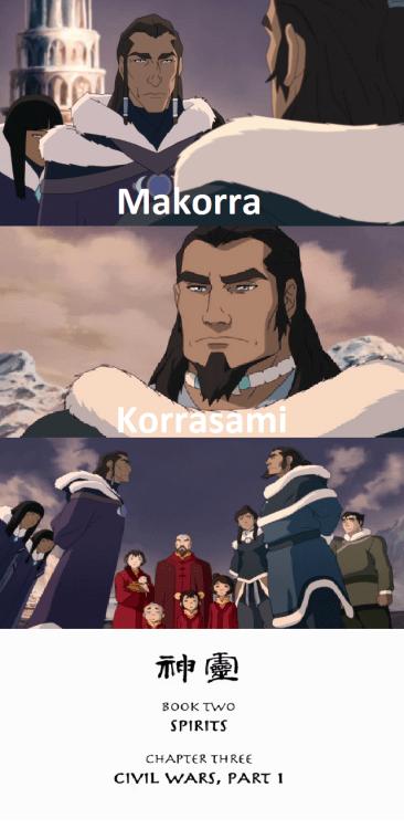 Avatar civil war legend of korra - 8442152960