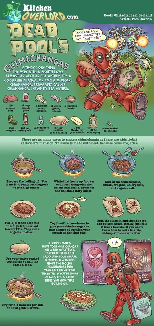 superheroes-deadpool-marvel-chimichanga-illustrated-recipe