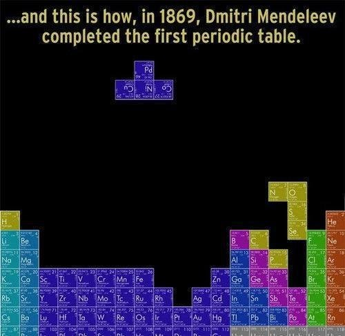 So, that's why the periodic table looks like that.