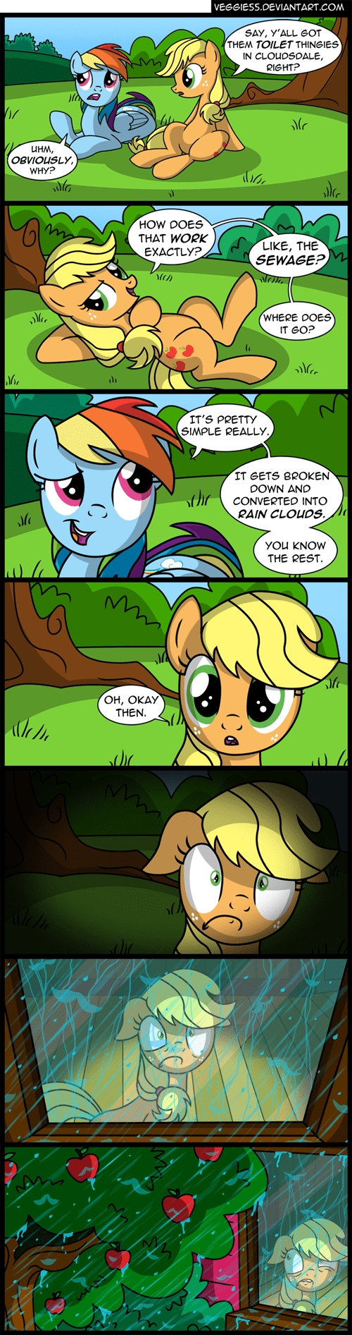 my-little-pony-where-does-sewage-in-cloudsdale-go