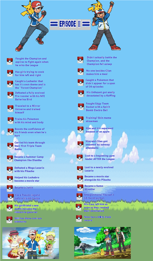 ash ketchum Pokémon anime - 8447117568