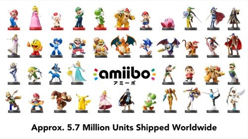 video game news nintendo ships near 6 million amiibos planning new app