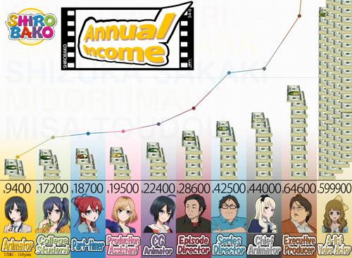 income anime - 8448791808