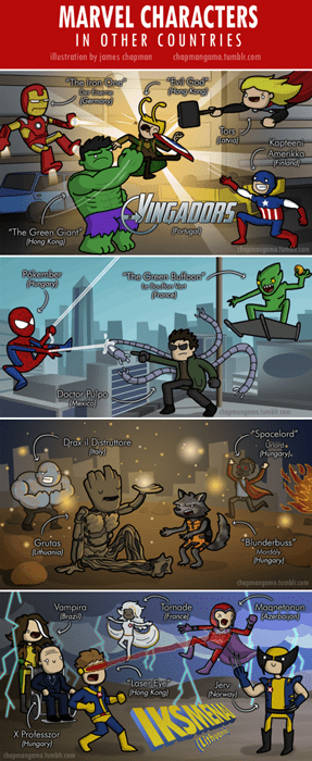 superheroes-marvel-names-in-foreign-languages