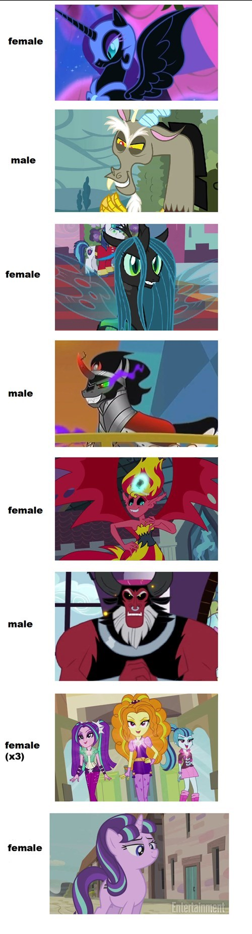 gender,villains,MLP