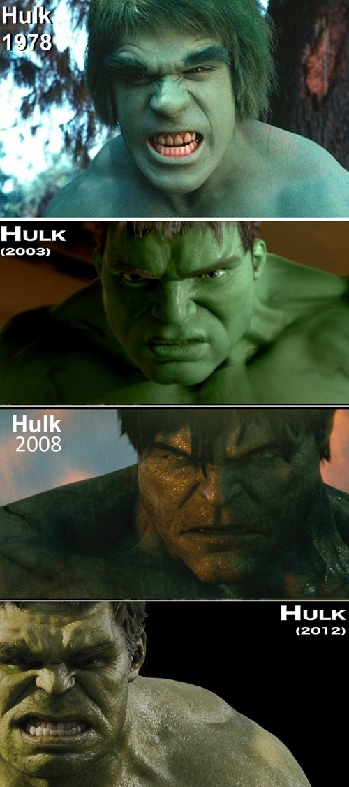 The Many Faces of The Hulk