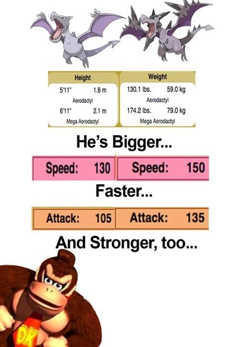 aerodactyl Pokémon mega aerodactyl - 8458240512
