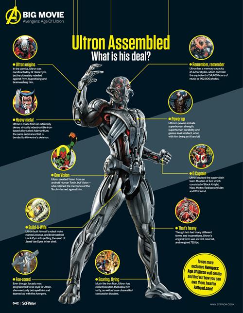 superheroes-ultron-marvel-infographic-avengers-villain-history
