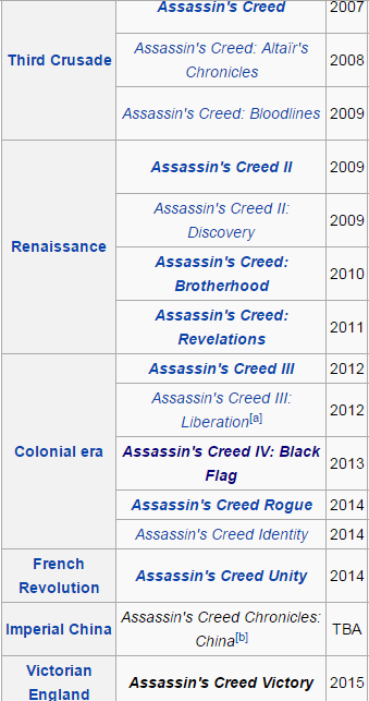 Ubisoft,assassins creed,wikipedia