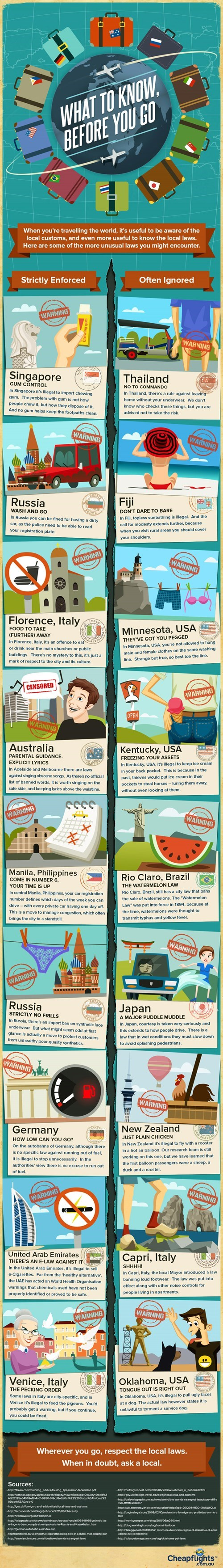 18 Strange Laws From Around the World