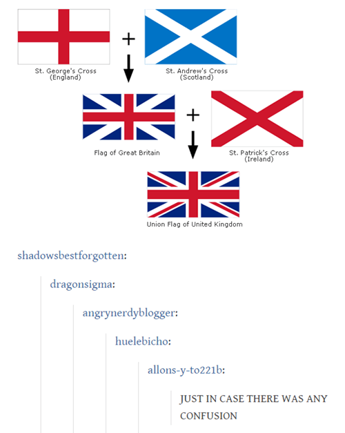 Text - + St. Andrew's Cross (Scotland) St. George's Cross (England) Flag of Great Britain St. Patrick's Cross (Ireland) Union Flag of United Kingdom shadowsbestforgotten: dragonsigma: angrynerdyblogger: huelebicho allons-y-to221b: JUST IN CASE THERE WAS ANY CONFUSION