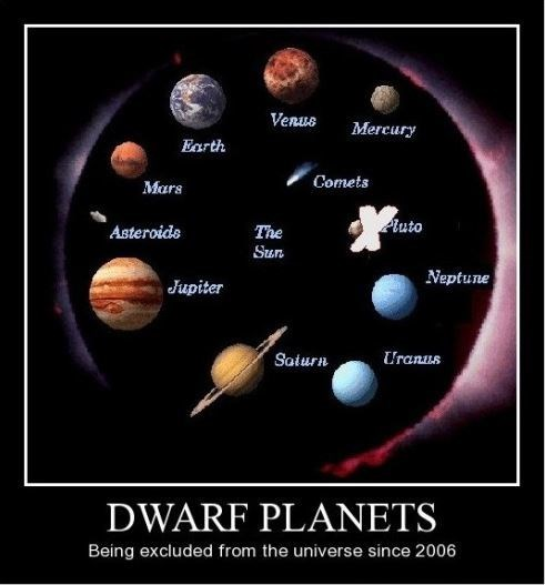 dwarf planet,Astronomy,science,funny