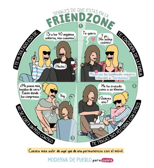 estas en la friendzone