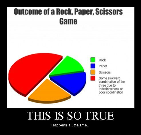 Awkward funny rock paper scissors true