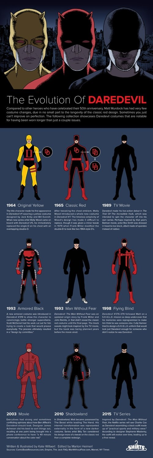 superheroes-daredevil-marvel-infographic-costume-history
