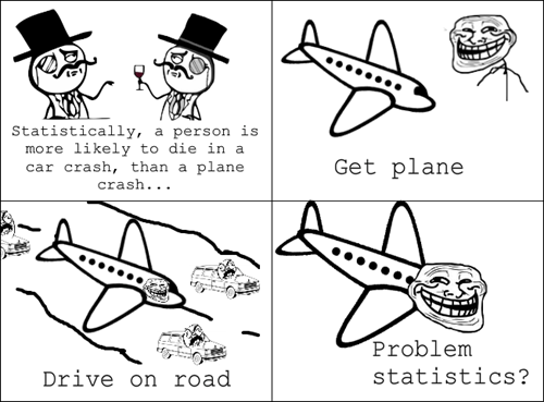 cars,plane,funny,Statistics