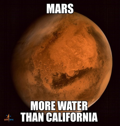 mars totally has more water than california