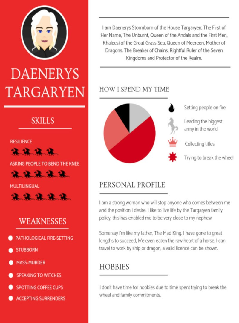 illustrations Game of Thrones characters resume cv's - 8478725