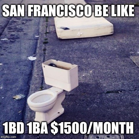 san francisco rent
