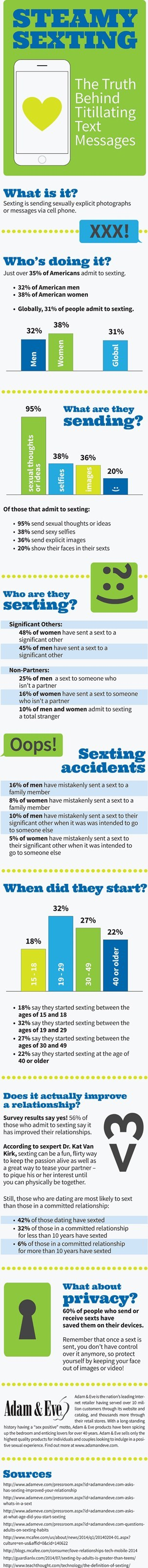 funny-dating-pic-dating-sexting-infographic