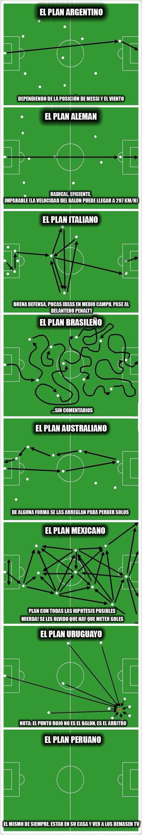 plan de ataque