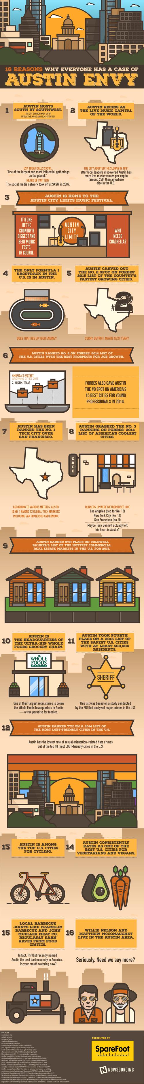 Austin infographics texas infographic - 8483020032