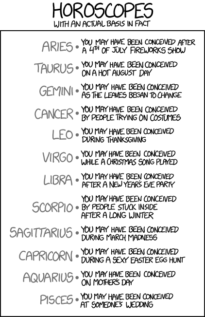 science,horoscope,web comics