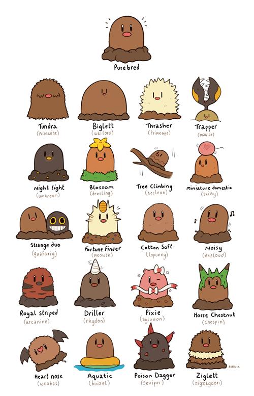 pokemon memes diglett variations