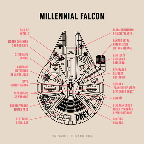 planos del falcon milenario