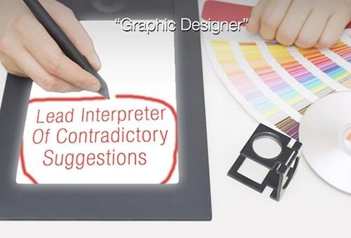 work job list Graphic Designer