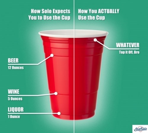 drinking tips image Solo Cup Tips