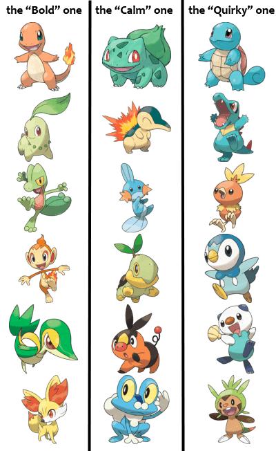 pokemon memes starter personalities